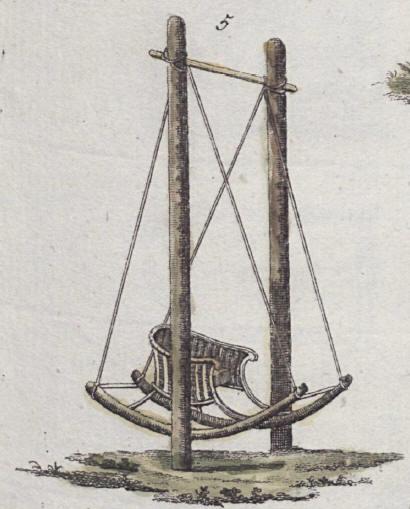 Gijsbert van Laar, Magazijn van Tuin-Sieraaden, Amsterdam 1802-1809, plaat XIX, detail