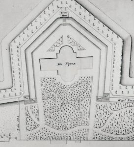 Detail situatietekening, Prinsentuin, A. Hansum, 1820